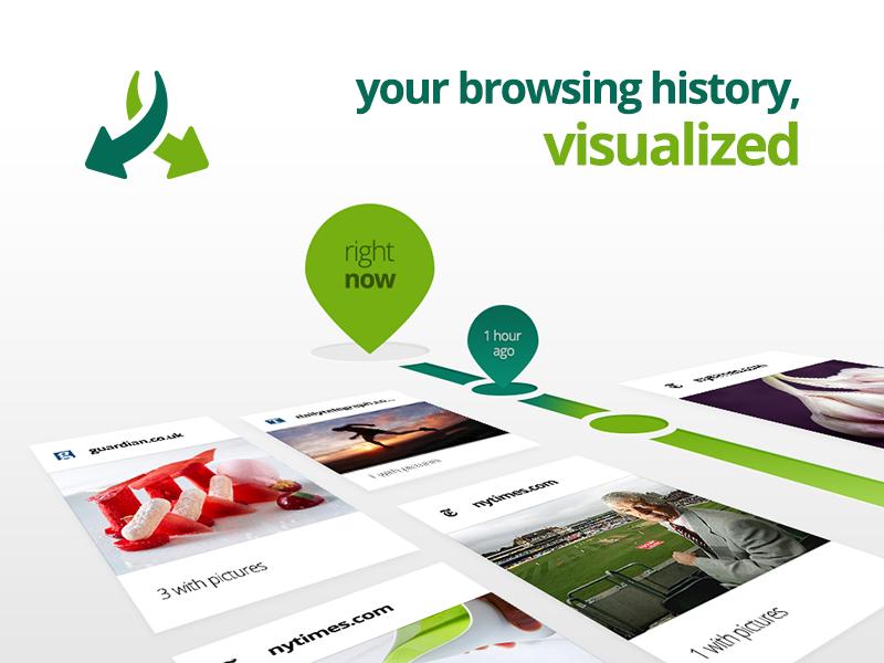 Chrome history timeline